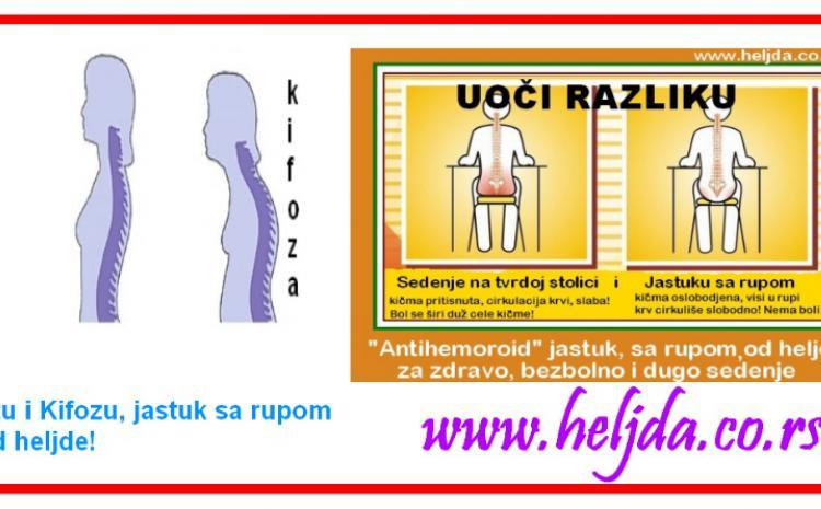Jastuk protiv krivljenja kičme (skolioza, kifoza)